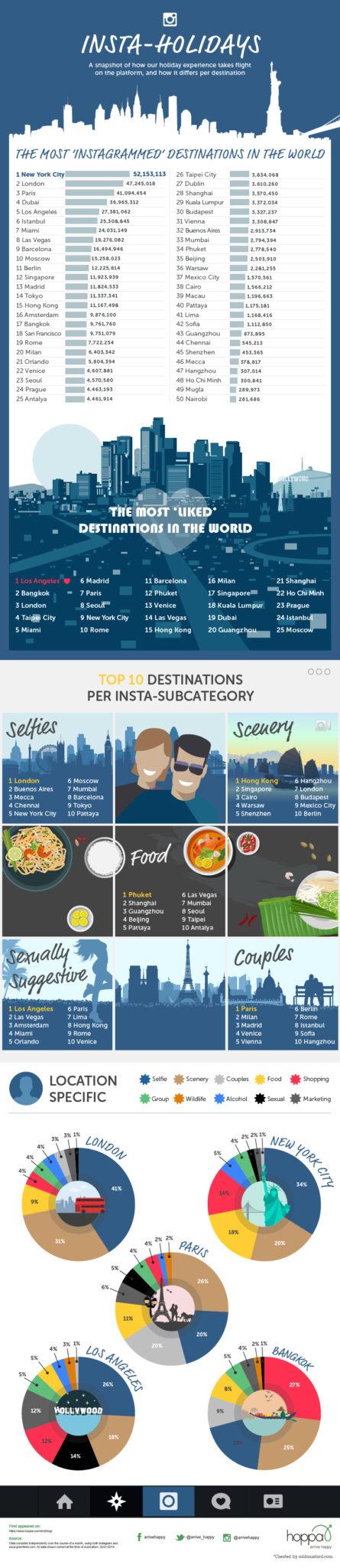hoppa_INSTA-breakdown_Infographic2-01-01